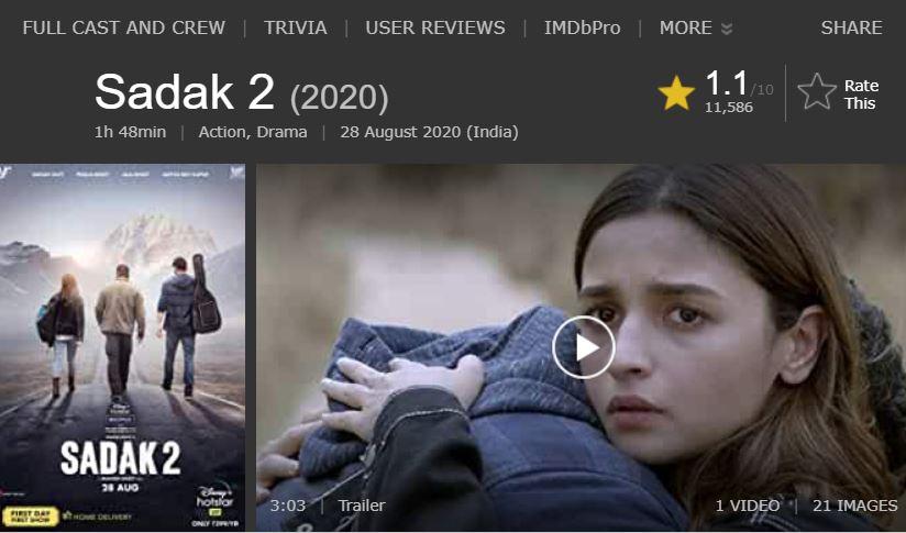 Alia Bhatt Starrer Sadak 2 Gets Just 1 1 Rating On Imdb